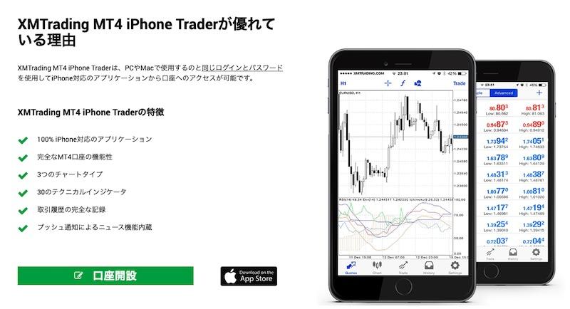 XMTrading MT4(アンドロイド・iphone共に対応)